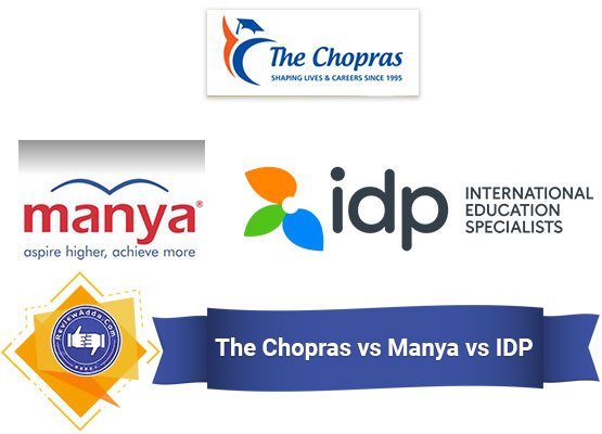 The Chopras vs Manya Group vs IDP Education