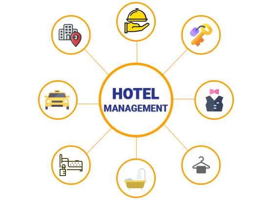 Top 20 hotel manegement colleges in India