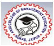 Arya College of Management Education Jaipur-ReviewAdda.com
